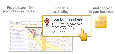 Get Your Business Listed In Directories